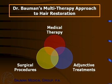 Bauman Multi Therapy Diagram Multi Therapy Approach