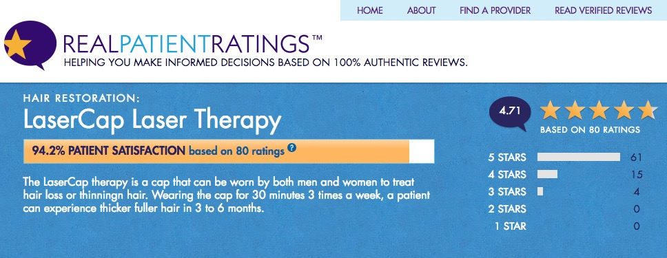Dr Alan Bauman Laser Cap Therapy Ratings And Reviews